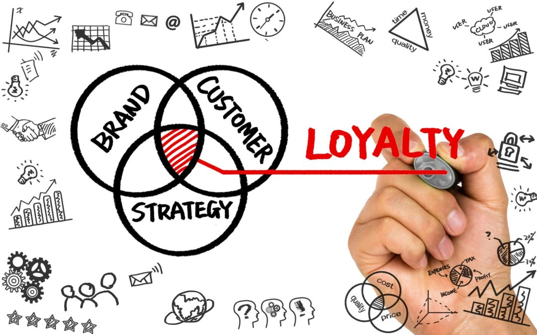 Good Marketing Practices to Build Loyalty