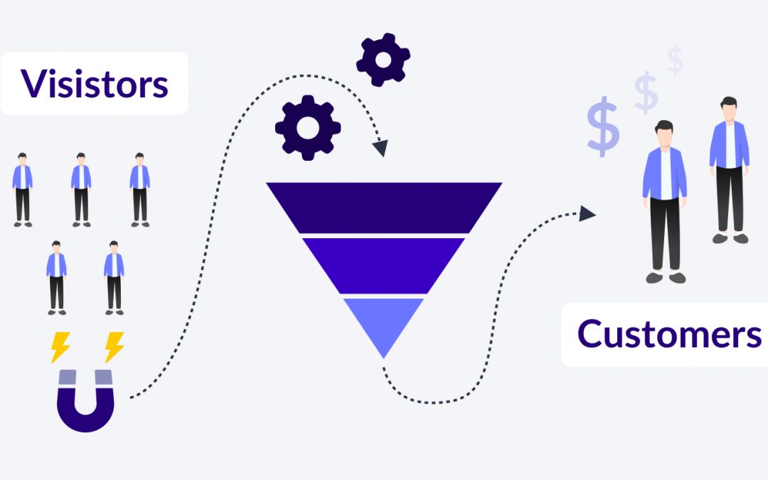 How to convert visits into customers: everything you need to know