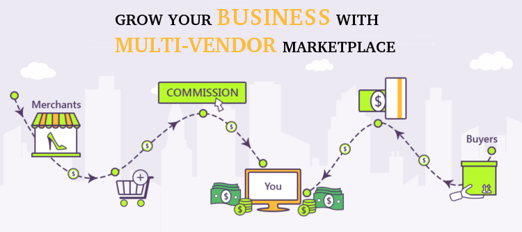 Develop your business with marketplaces